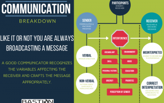 How to Fix Poor Communication or a Communication Breakdown